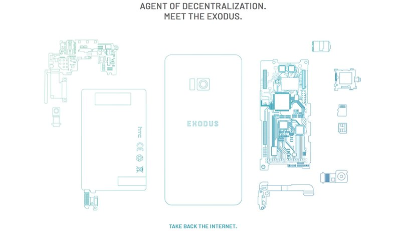 HTC Exodus: a blockchain smartphone for crypto-currency and DApps
