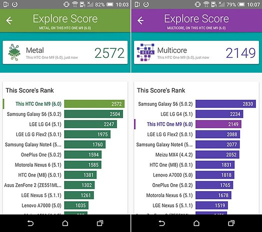HTC One M9 com Android 6.0 no teste benchmark