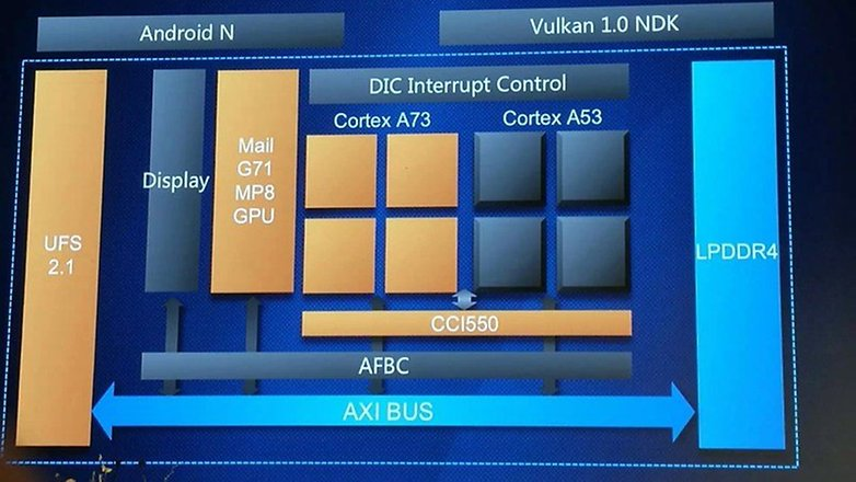 Huawei Kirin 960 02