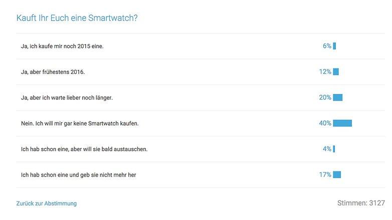 Kauft ihr eine smartwatch