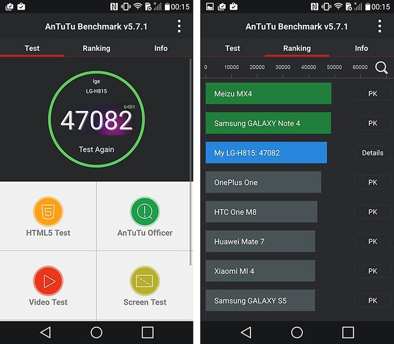 LG G4 Benchmark AnTuTu