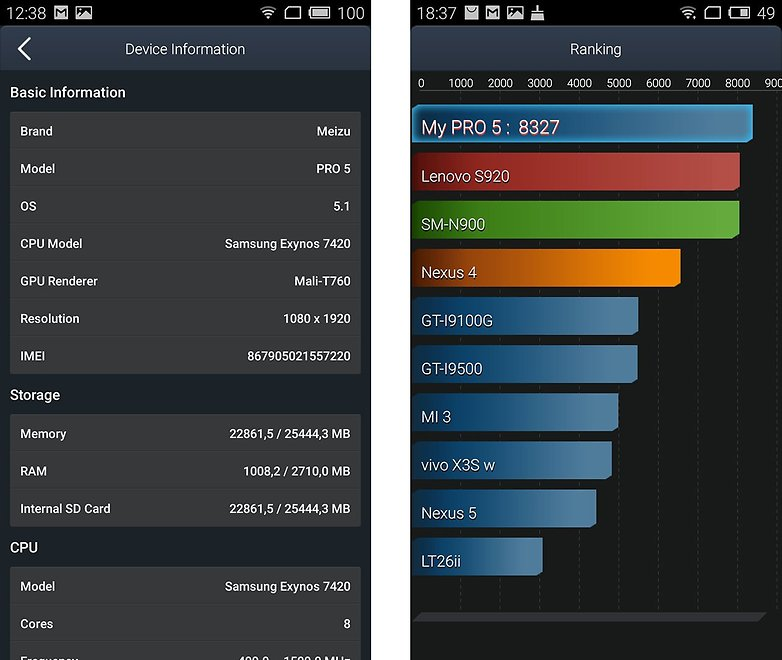 Meizu Pro 5 Batterie Benchmark