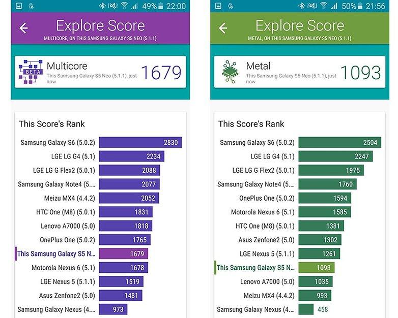 S5 Neo Vellamo benchmark
