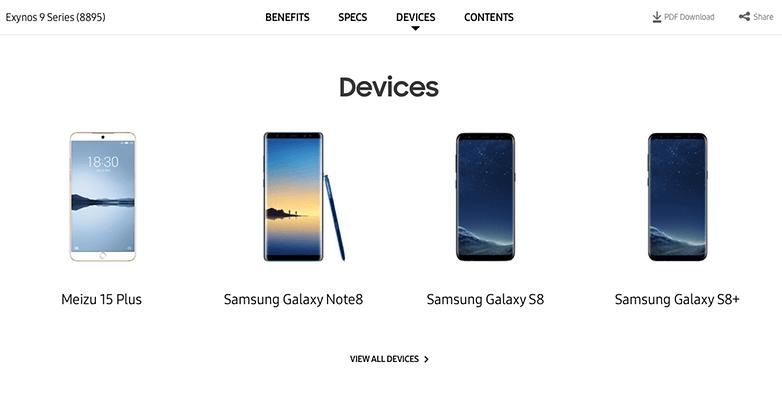 Samsung Exynos devices