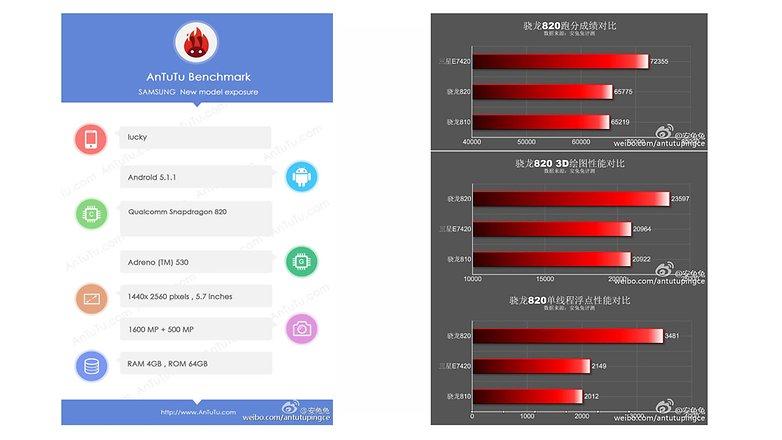 Samsung Lucky Snapdragon 820 AnTuTu