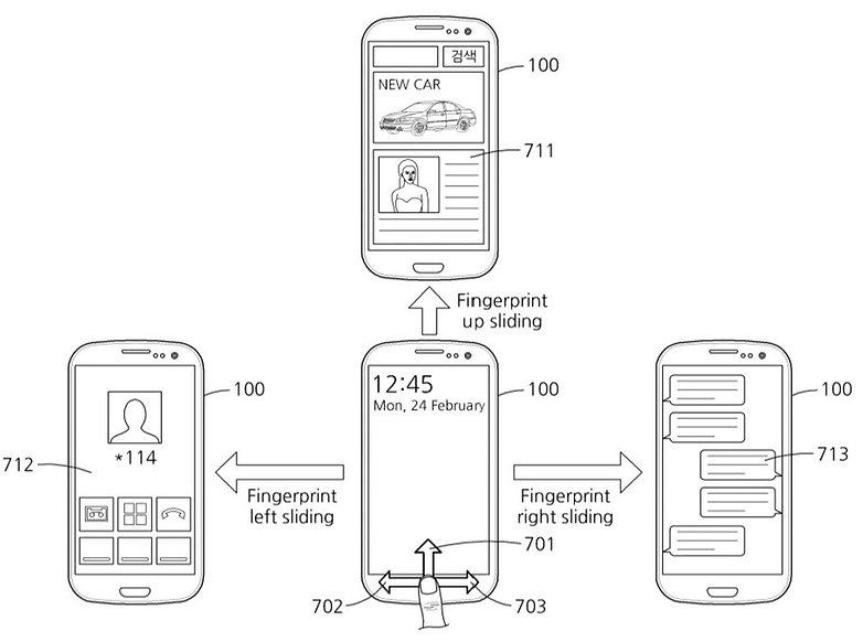 Samsung Patent Fingerbdrucksensor 2