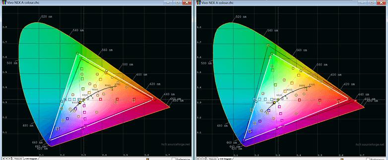 Vivo Nex A sRGB DCI P3