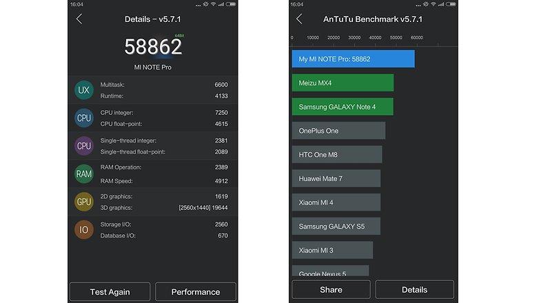 Xiaomi mi note pro benchmark