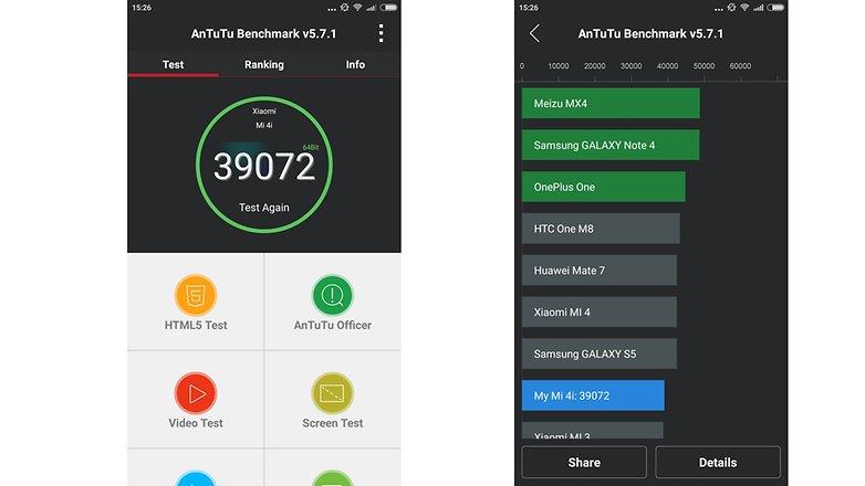 Xiaomi mi4i benchmark