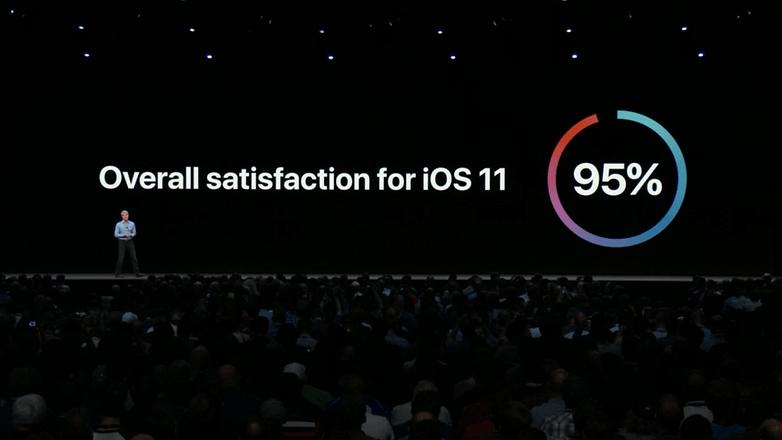 apple wwdc 2018 8