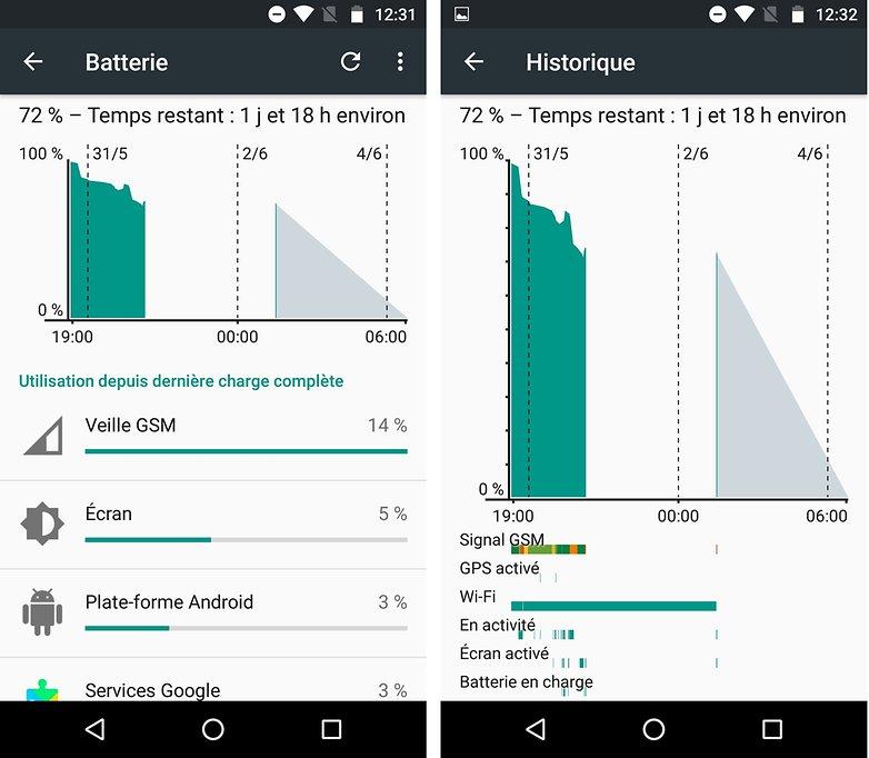androidpit FR moto g4 batterie