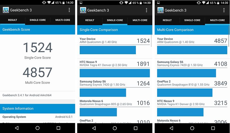 androidpit benchmark geekbench3 idol 4s
