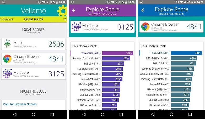androidpit benchmark vellamo idol 4s