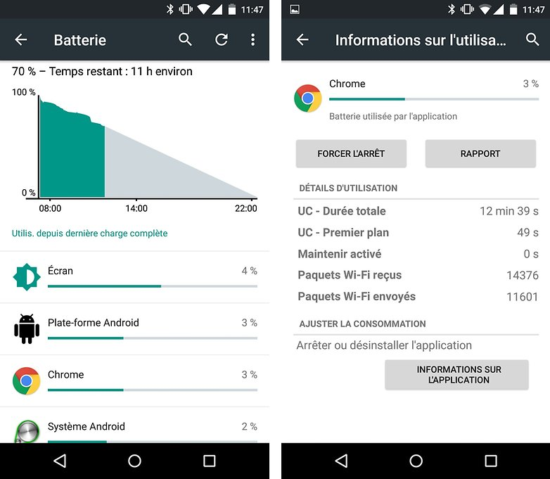 batterie android details