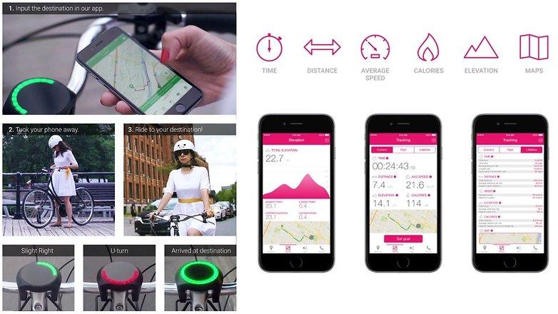 cyclelabs smarthalo function