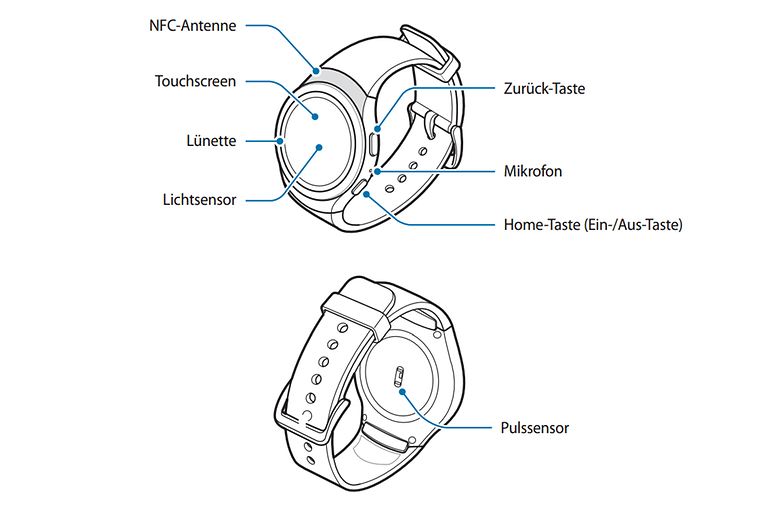 gear s2 button layout