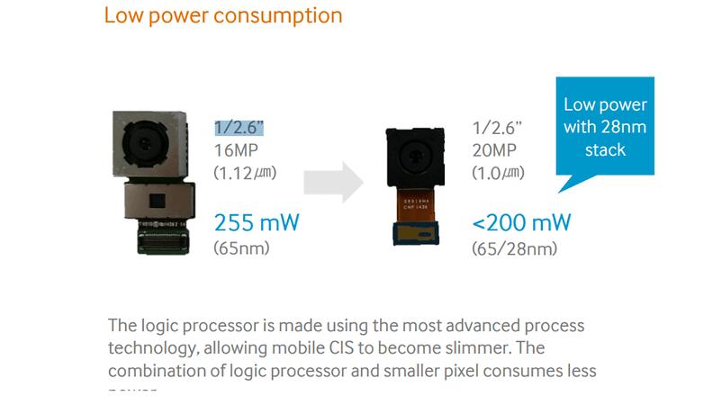 s7 kamera sensor