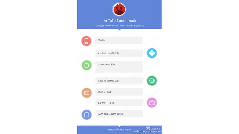 androidpit nexus 6 2016 antutu benchmark