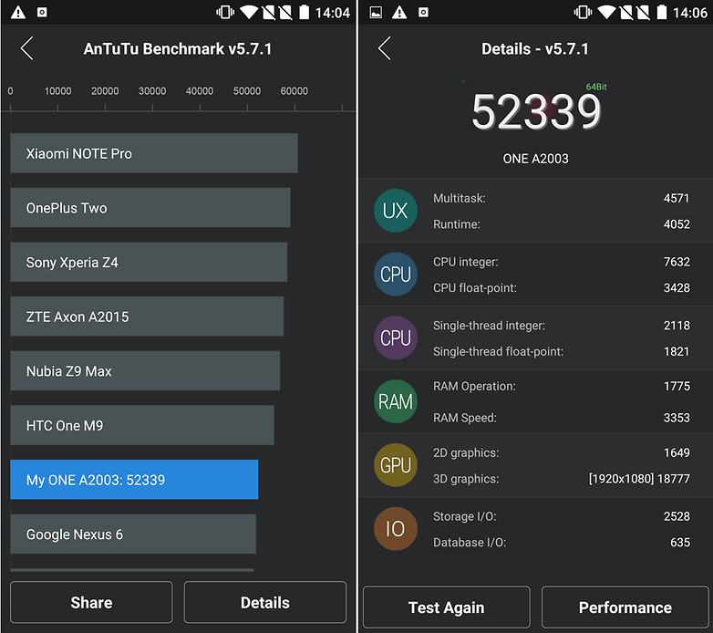 one plus two antutu benchmarks