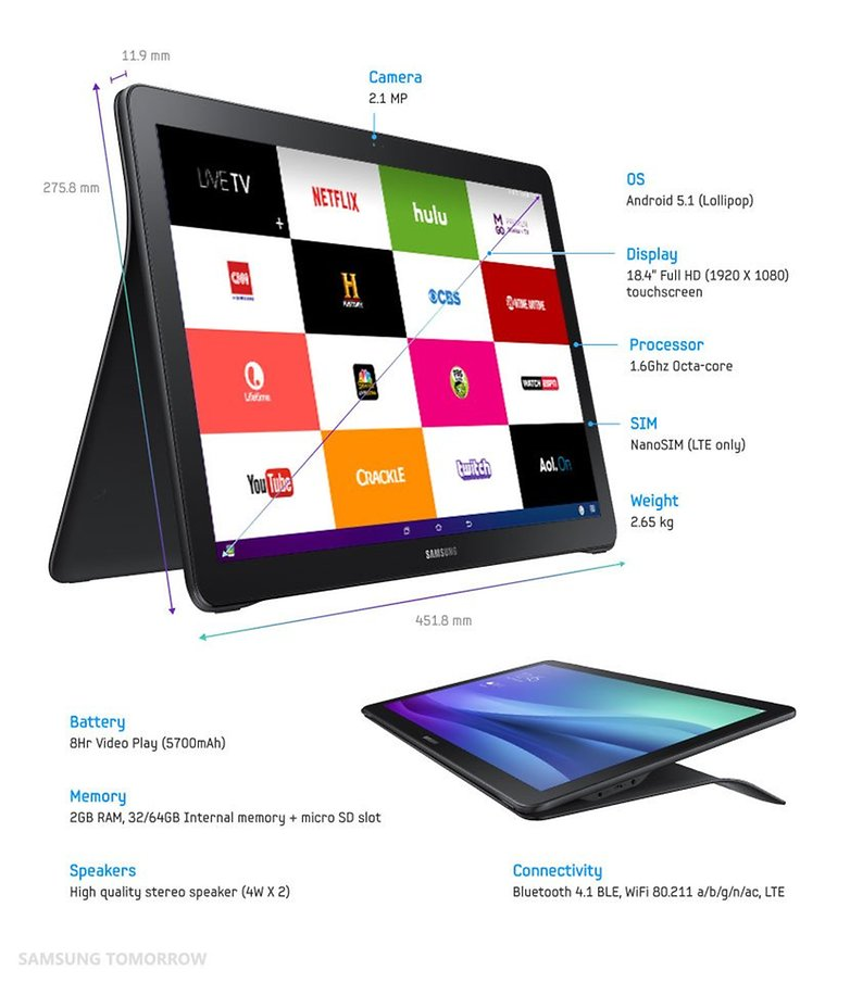 Galaxy View 1028 wm