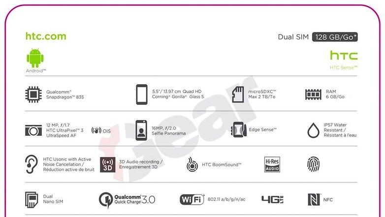 HTC U 11 Specs
