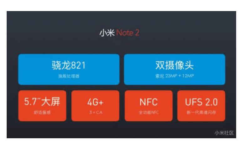 Xiaomi Mi Note 2 leaks presentation
