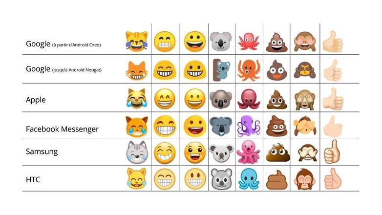 androidpit emojis oreo