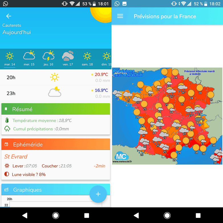 androidpit meteociel