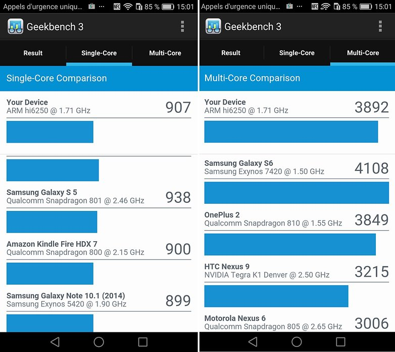 androidpit review honor 5c bencharks GeekBench fr