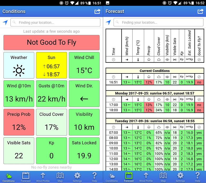 androidpit uav forecast
