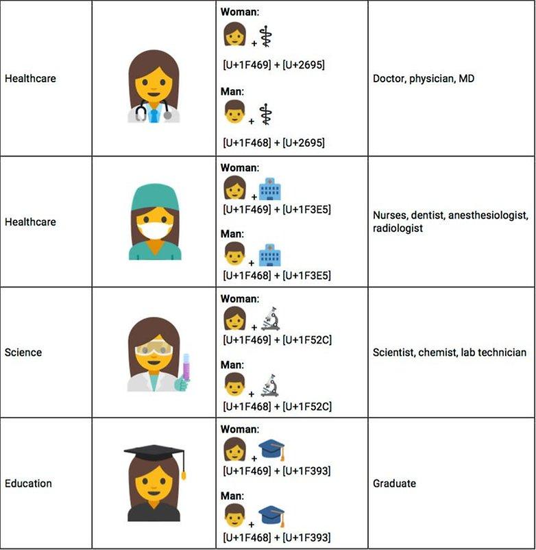 emojis travail 1