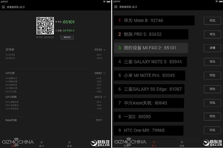 MiPad2 benchmark
