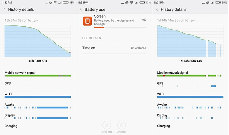 xiaomi redmi 3 battery