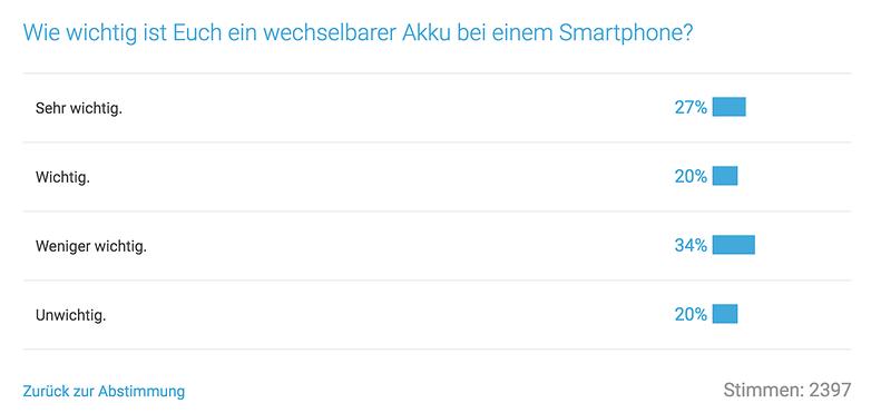 Battery Poll