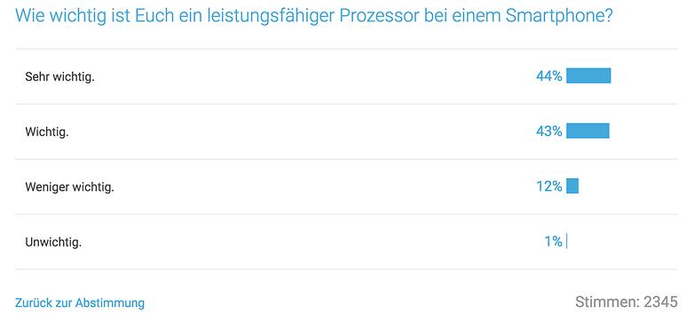 CPU Poll