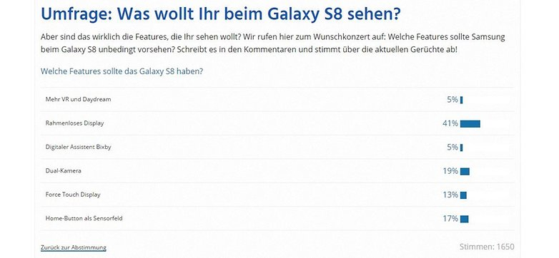 ANDROIDPIT galaxy s8 umfrage features