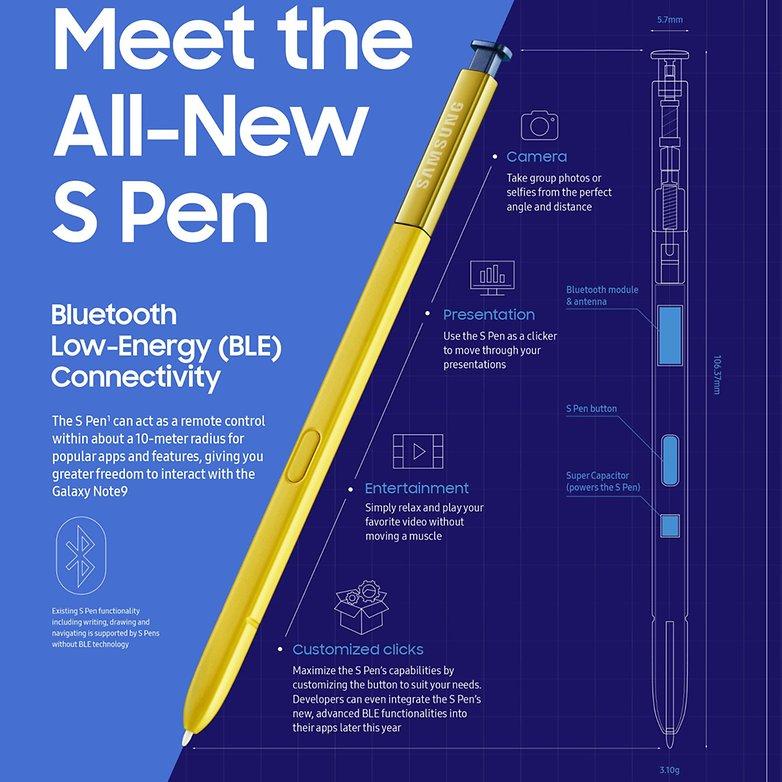 S Pen Info