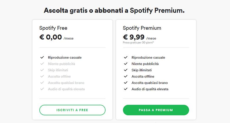 Spotify prezzi