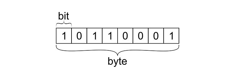 byte waifu2x photo noise1 scale tta 1