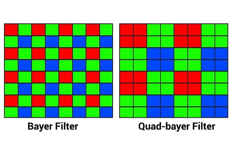 Фильтр Quad Bayer