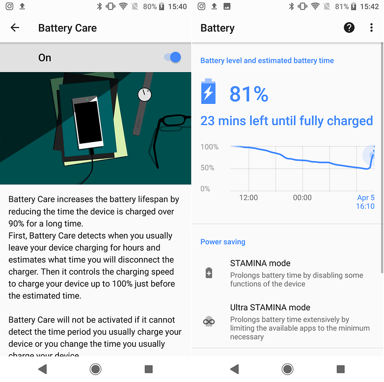 xperia xz2 battery fast charge