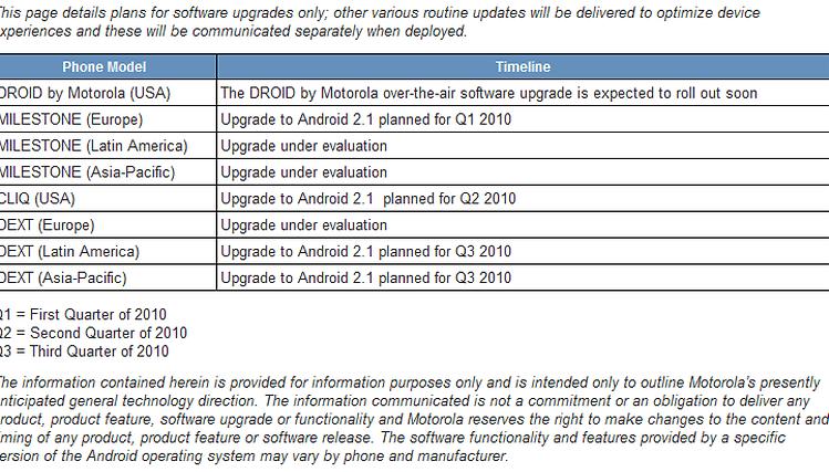 Motorola - Android Software Upgrad News - ganz offiziell