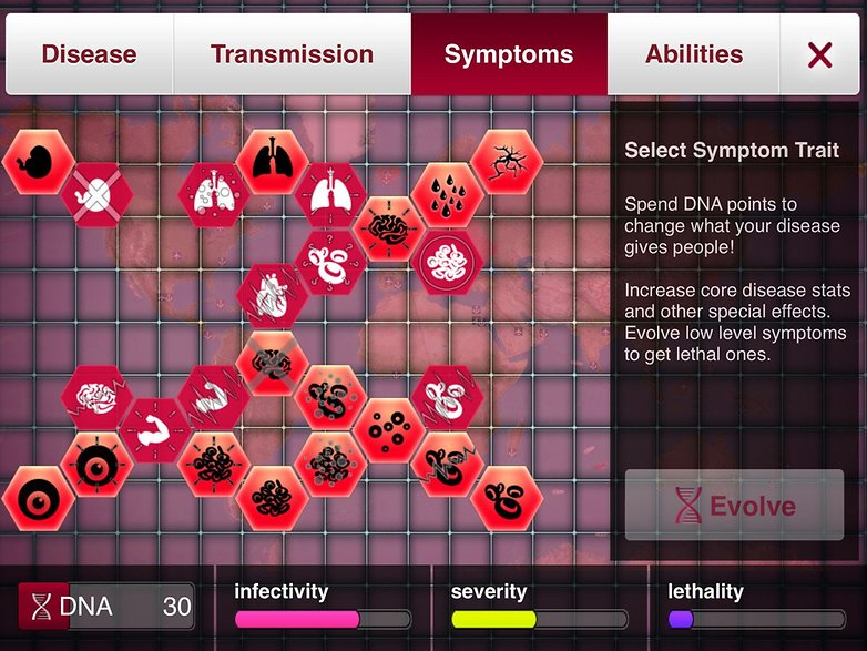 plagueinc symptoms