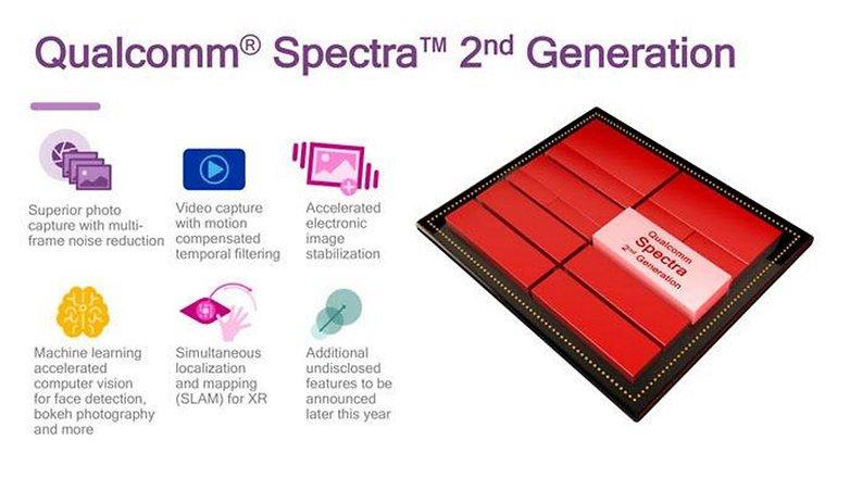 2nd gen spectra features 1