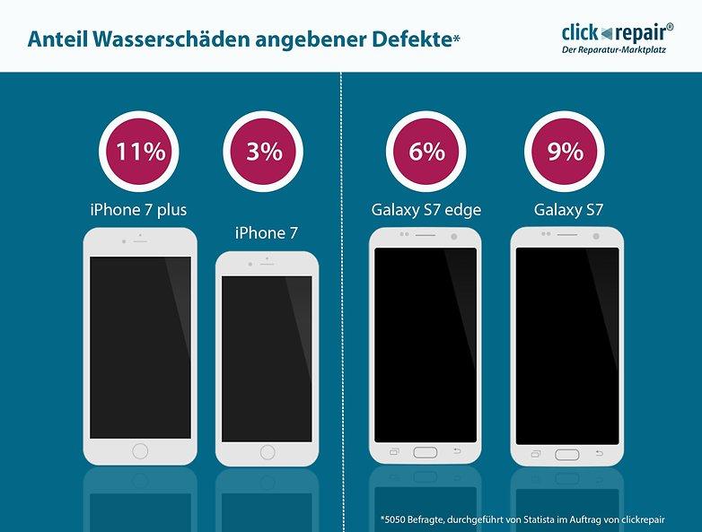 Infografik Wasserschaeden print