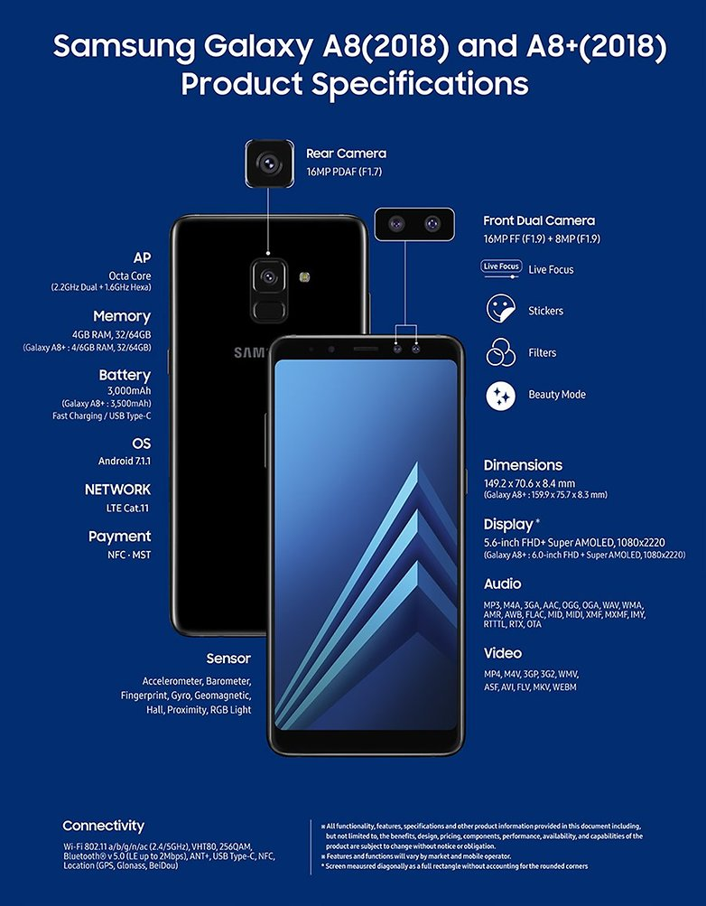 Galaxy A8 2018 A8 2018 Specification sheet 20171219
