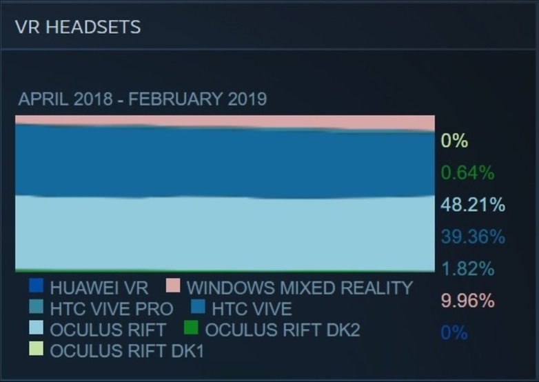 How To Open Steamvr From Oculus