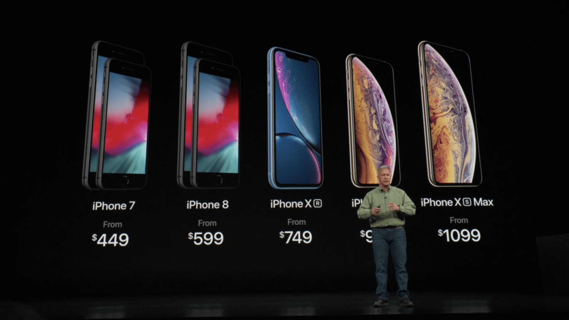 Iphone x unterschiede