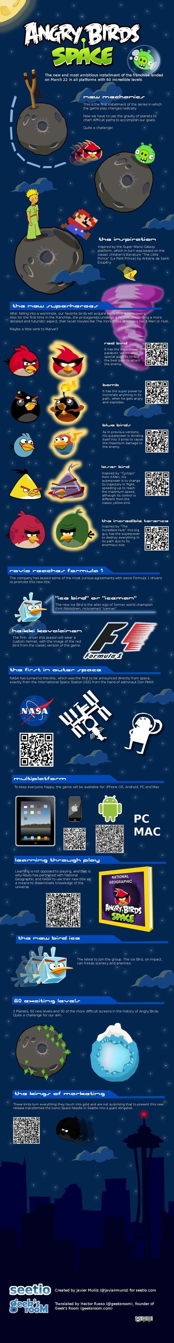 infografia angry birds space curiosidades