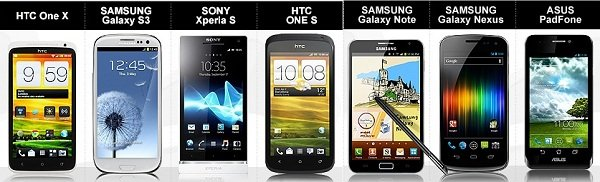 HTC One X Samsung Galaxy S3 Sony Xperia S HTC One S Note Nexus Asus padfone